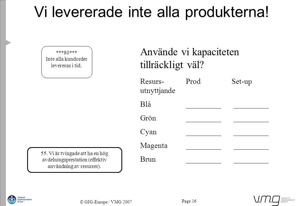Page 16 © GIG-Europe / VMG 2007 ***80*** Inte alla kundorder levereras i tid. Vi levererade inte alla produkterna! 55. Vi är tvingade att ha en hög av