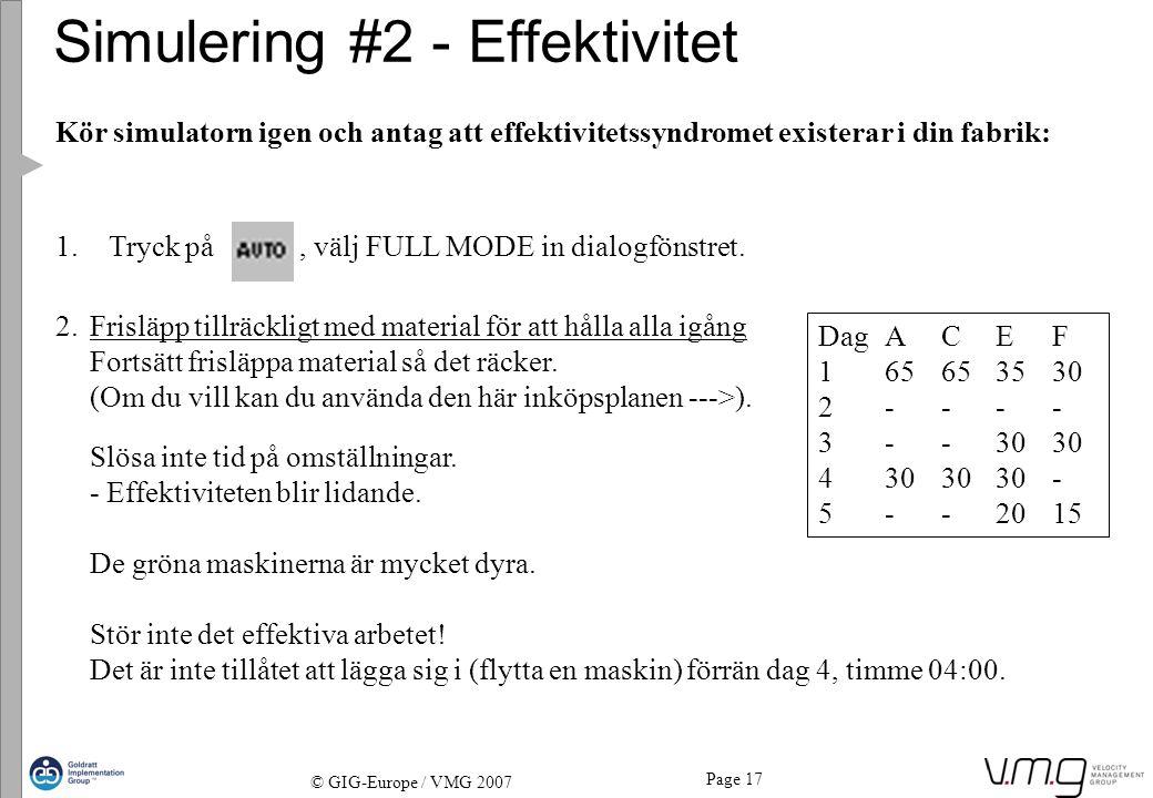 Page 17 © GIG-Europe / VMG 2007 Simulering #2 - Effektivitet Kör simulatorn igen och antag att effektivitetssyndromet existerar i din fabrik: DagACEF 165653530 2---- 3--3030 4303030- 5--2015 2.Frisläpp tillräckligt med material för att hålla alla igång Fortsätt frisläppa material så det räcker.
