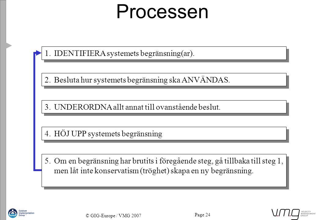 Page 24 © GIG-Europe / VMG 2007 Processen 1.IDENTIFIERA systemets begränsning(ar). 2.Besluta hur systemets begränsning ska ANVÄNDAS. 3.UNDERORDNA allt