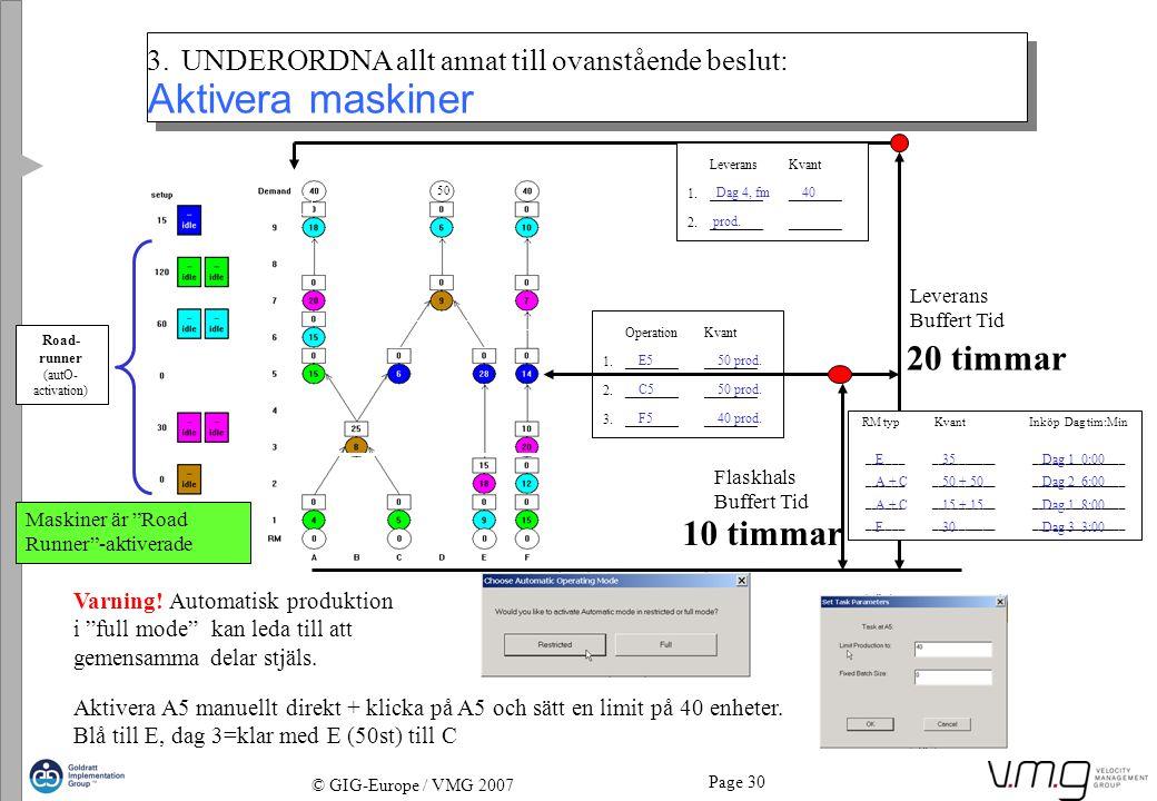 Page 30 © GIG-Europe / VMG 2007 3.UNDERORDNA allt annat till ovanstående beslut: Aktivera maskiner 3.UNDERORDNA allt annat till ovanstående beslut: Aktivera maskiner OperationKvant 1.________________ 2.________________ 3.________________ E550 prod.
