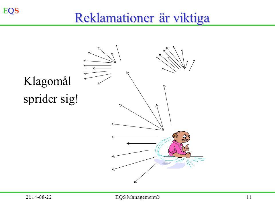 EQSEQSEQSEQS 2014-08-22EQS Management©11 Reklamationer är viktiga Klagomål sprider sig!