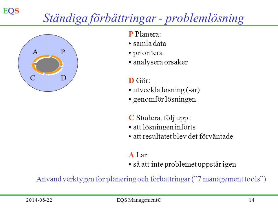 EQSEQSEQSEQS 2014-08-22EQS Management©14 Ständiga förbättringar - problemlösning P DC A P Planera: samla data prioritera analysera orsaker D Gör: utve