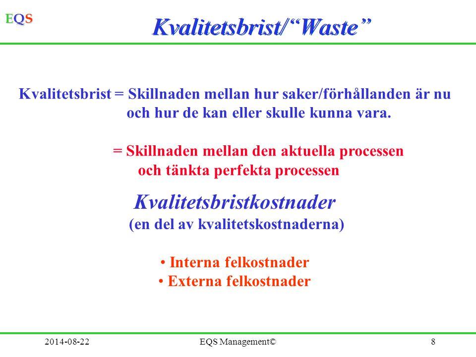 EQSEQSEQSEQS 2014-08-22EQS Management©9 Kvalitetsbristkostnader Områden : material kapital människors tid försäljningSlag: Traditionella – Traditionella – kassation, omarbetningar, reklamationer, garanti etc.