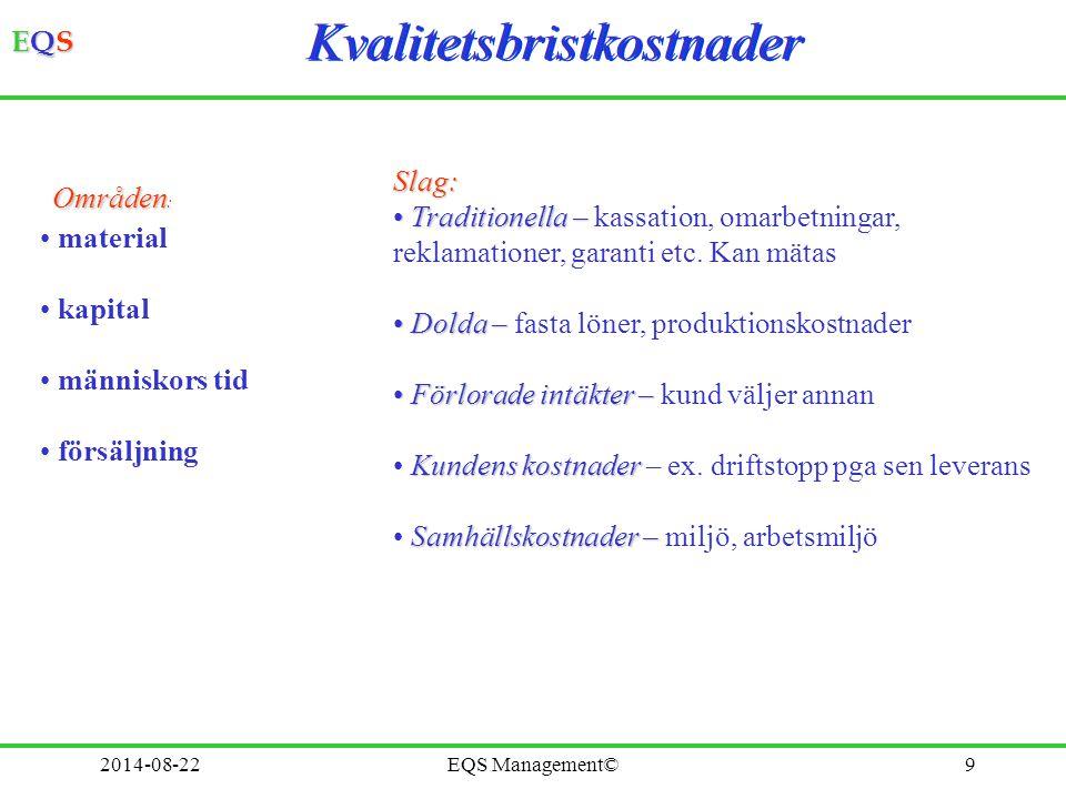 EQSEQSEQSEQS 2014-08-22EQS Management©9 Kvalitetsbristkostnader Områden : material kapital människors tid försäljningSlag: Traditionella – Traditionel