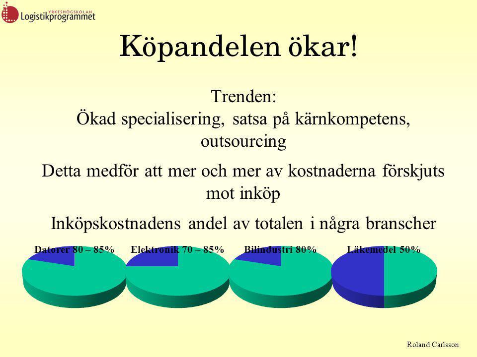 Roland Carlsson Köpandelen ökar.