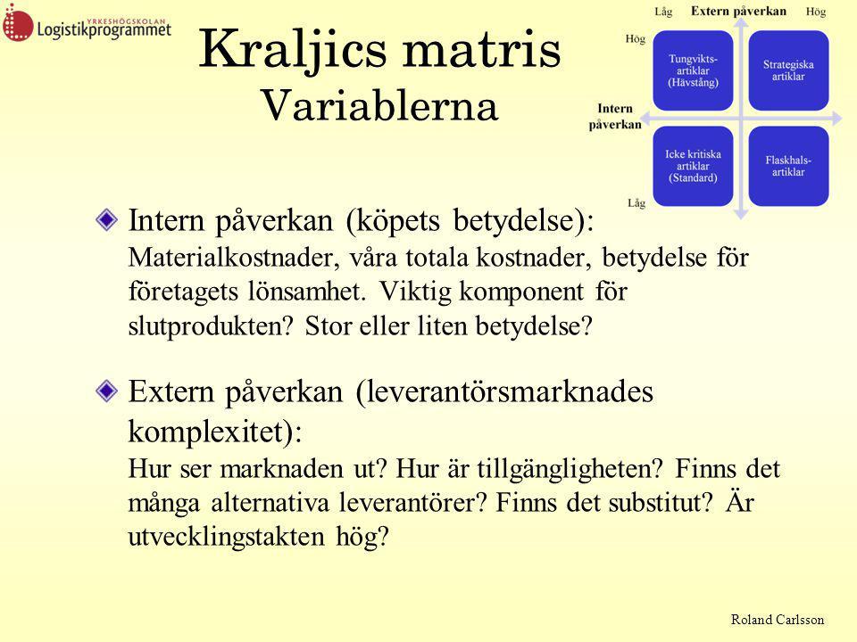 Roland Carlsson Kraljics matris Variablerna Intern påverkan (köpets betydelse): Materialkostnader, våra totala kostnader, betydelse för företagets lönsamhet.