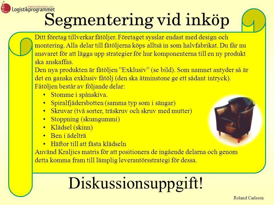 Roland Carlsson Segmentering vid inköp Ditt företag tillverkar fåtöljer.