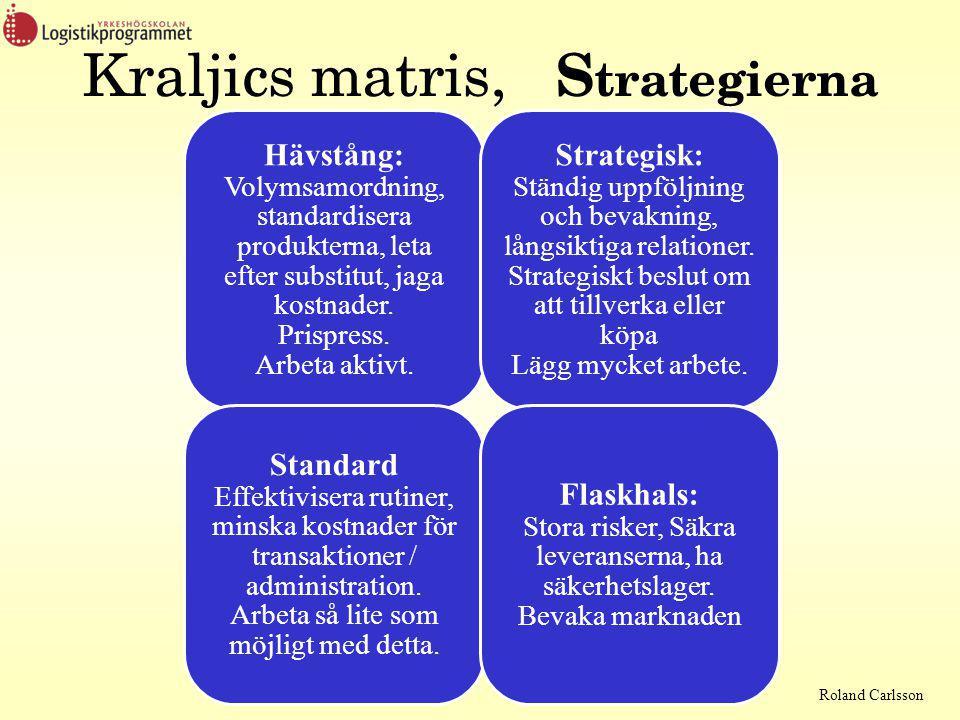 Roland Carlsson Kraljics matris, S trategierna Hävstång: Volymsamordning, standardisera produkterna, leta efter substitut, jaga kostnader.
