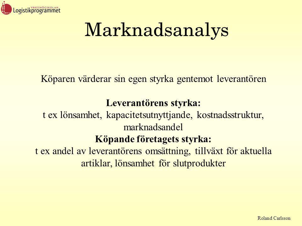 Roland Carlsson Marknadsanalys Köparen värderar sin egen styrka gentemot leverantören Leverantörens styrka: t ex lönsamhet, kapacitetsutnyttjande, kostnadsstruktur, marknadsandel Köpande företagets styrka: t ex andel av leverantörens omsättning, tillväxt för aktuella artiklar, lönsamhet för slutprodukter