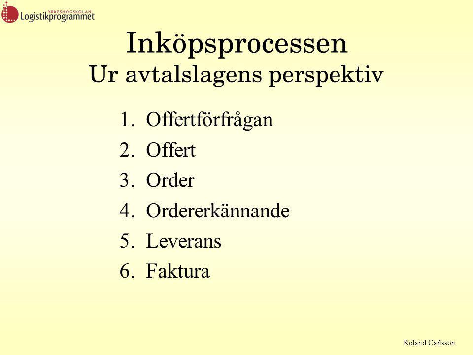 Roland Carlsson Inköpsprocessen Ur avtalslagens perspektiv 1.Offertförfrågan 2.Offert 3.Order 4.Ordererkännande 5.Leverans 6.Faktura