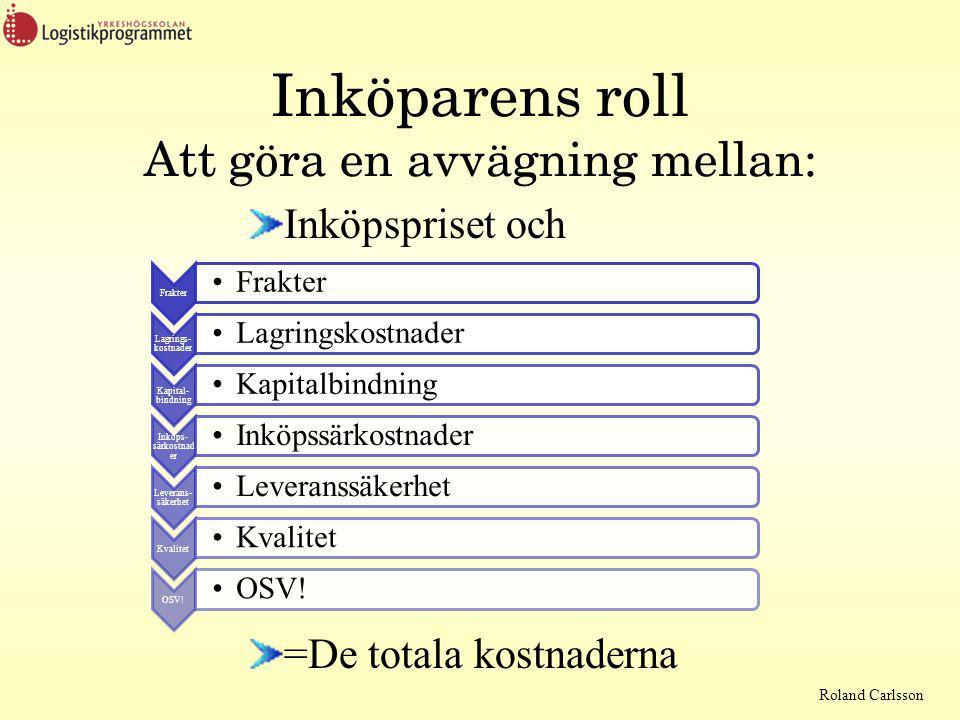 Roland Carlsson Inköparens roll Att göra en avvägning mellan: Inköpspriset och =De totala kostnaderna Frakter Lagrings- kostnader Lagringskostnader Kapital- bindning Kapitalbindning Inköps- särkostnad er Inköpssärkostnader Leverans- säkerhet Leveranssäkerhet Kvalitet OSV!
