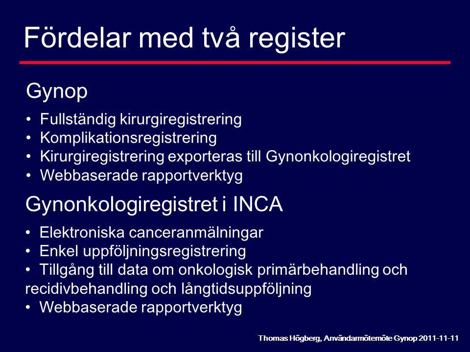 Budskapet att ta med hem För en fullständig kvalitetsregistrering måste man delta i både Gynopregistret och Gynonkregistret i INCA Thomas Högberg, Användarmötemöte Gynop 2011-11-11