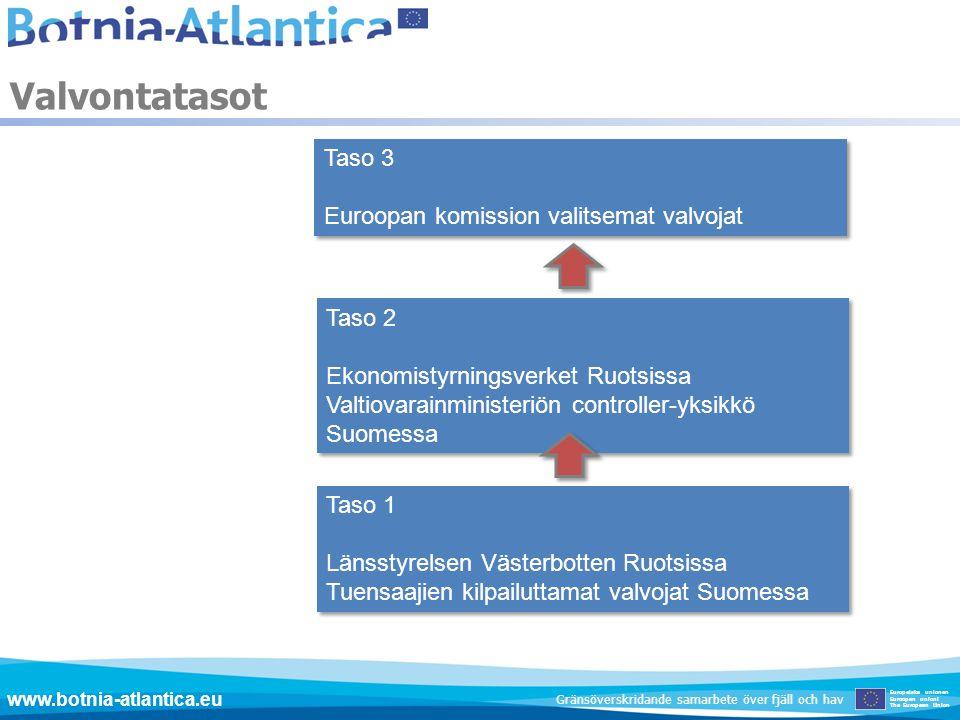 Taso 3 Euroopan komission valitsemat valvojat Taso 3 Euroopan komission valitsemat valvojat Taso 2 Ekonomistyrningsverket Ruotsissa Valtiovarainminist