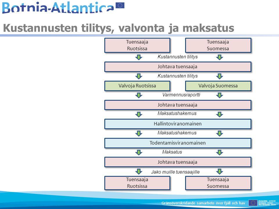 Kustannusten tilitys, valvonta ja maksatus Europeiska unionen Euroopan unioni The European Union Gränsöverskridande samarbete över fjäll och hav Tuens