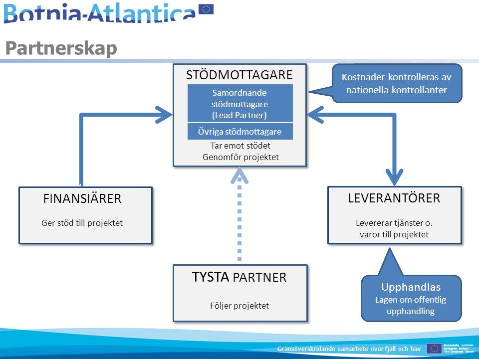 Partnerskap Europeiska unionen Euroopan unioni The European Union Gränsöverskridande samarbete över fjäll och hav Samordnande stödmottagare (Lead Part