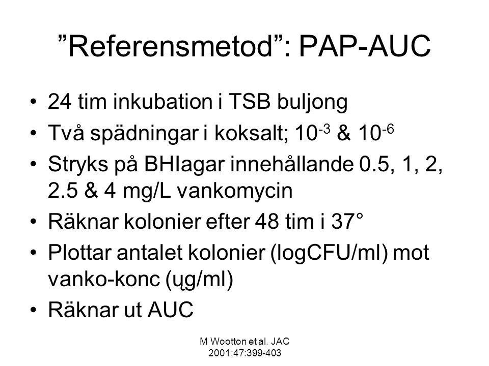 "M Wootton et al. JAC 2001;47:399-403 ""Referensmetod"": PAP-AUC 24 tim inkubation i TSB buljong Två spädningar i koksalt; 10 -3 & 10 -6 Stryks på BHIaga"