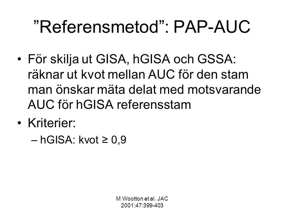 """M Wootton et al. JAC 2001;47:399-403 """"Referensmetod"""": PAP-AUC För skilja ut GISA, hGISA och GSSA: räknar ut kvot mellan AUC för den stam man önskar mä"""