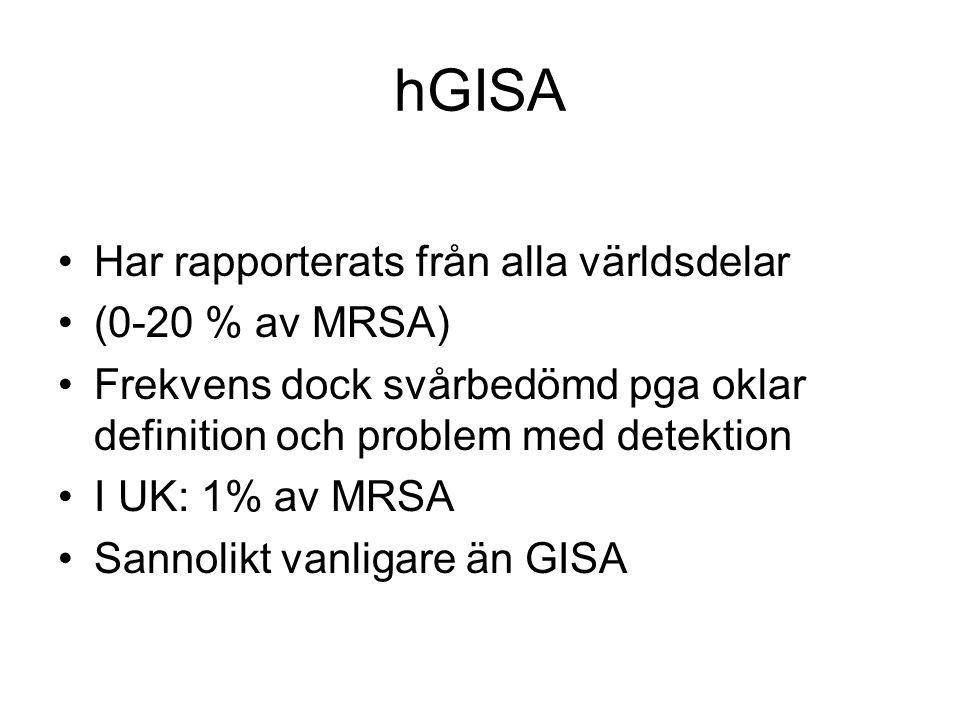 hGISA Har rapporterats från alla världsdelar (0-20 % av MRSA) Frekvens dock svårbedömd pga oklar definition och problem med detektion I UK: 1% av MRSA