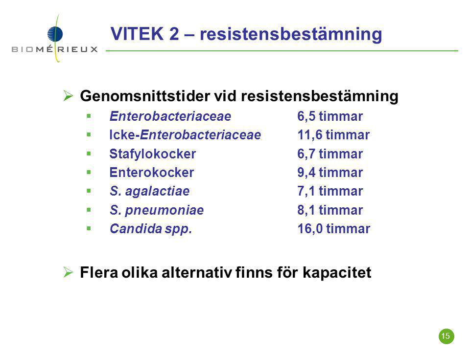 15 VITEK 2 – resistensbestämning  Genomsnittstider vid resistensbestämning  Enterobacteriaceae6,5 timmar  Icke-Enterobacteriaceae11,6 timmar  Staf