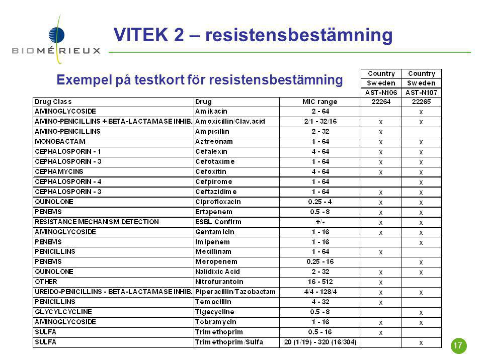 17 VITEK 2 – resistensbestämning Exempel på testkort för resistensbestämning