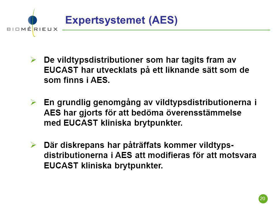 20 Expertsystemet (AES)  De vildtypsdistributioner som har tagits fram av EUCAST har utvecklats på ett liknande sätt som de som finns i AES.  En gru
