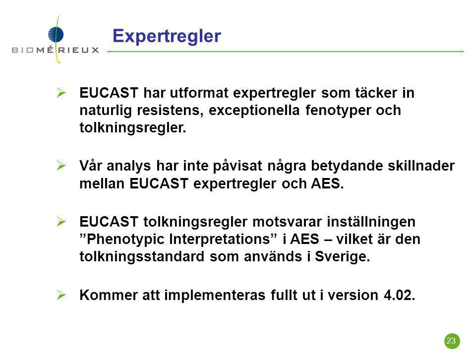 23 Expertregler  EUCAST har utformat expertregler som täcker in naturlig resistens, exceptionella fenotyper och tolkningsregler.  Vår analys har int