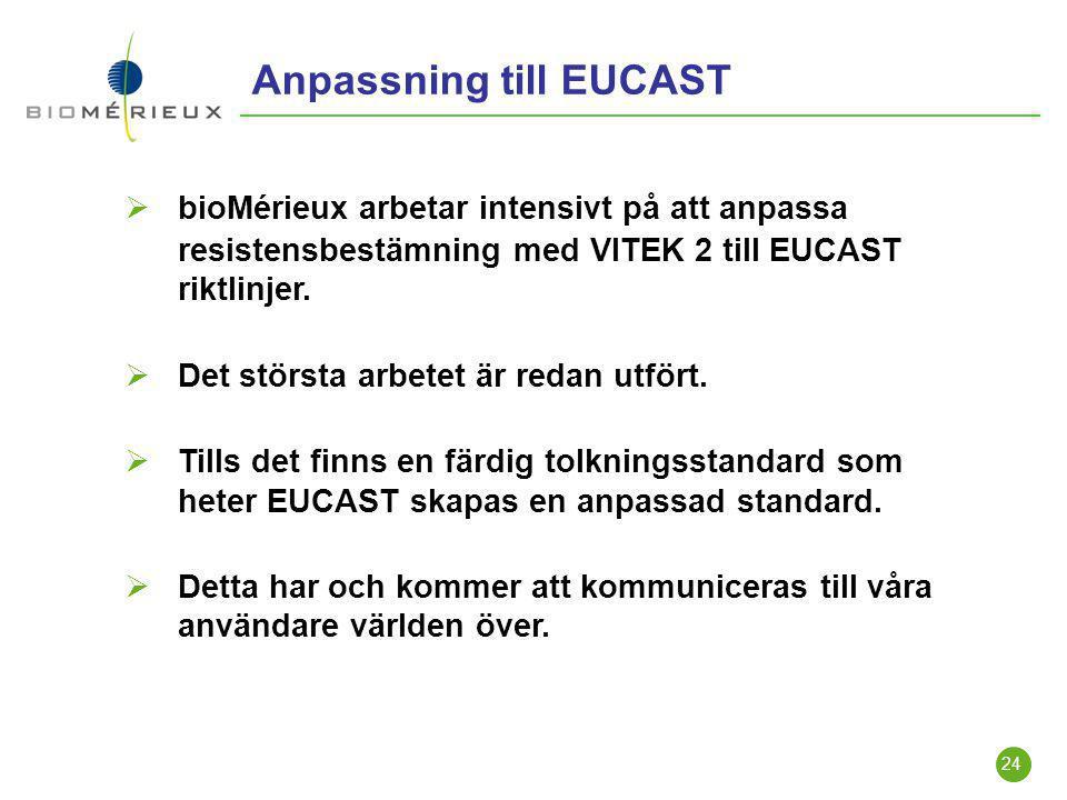 24 Anpassning till EUCAST  bioMérieux arbetar intensivt på att anpassa resistensbestämning med VITEK 2 till EUCAST riktlinjer.  Det största arbetet