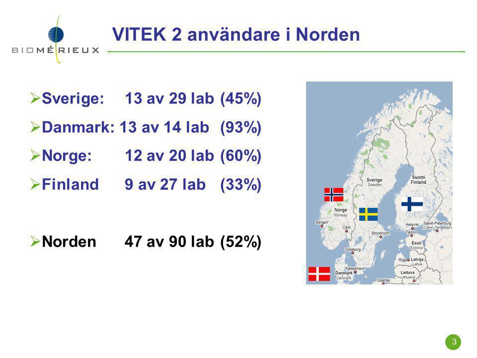 3 VITEK 2 användare i Norden  Sverige: 13 av 29 lab(45%)  Danmark: 13 av 14 lab(93%)  Norge:12 av 20 lab (60%)  Finland9 av 27 lab (33%)  Norden