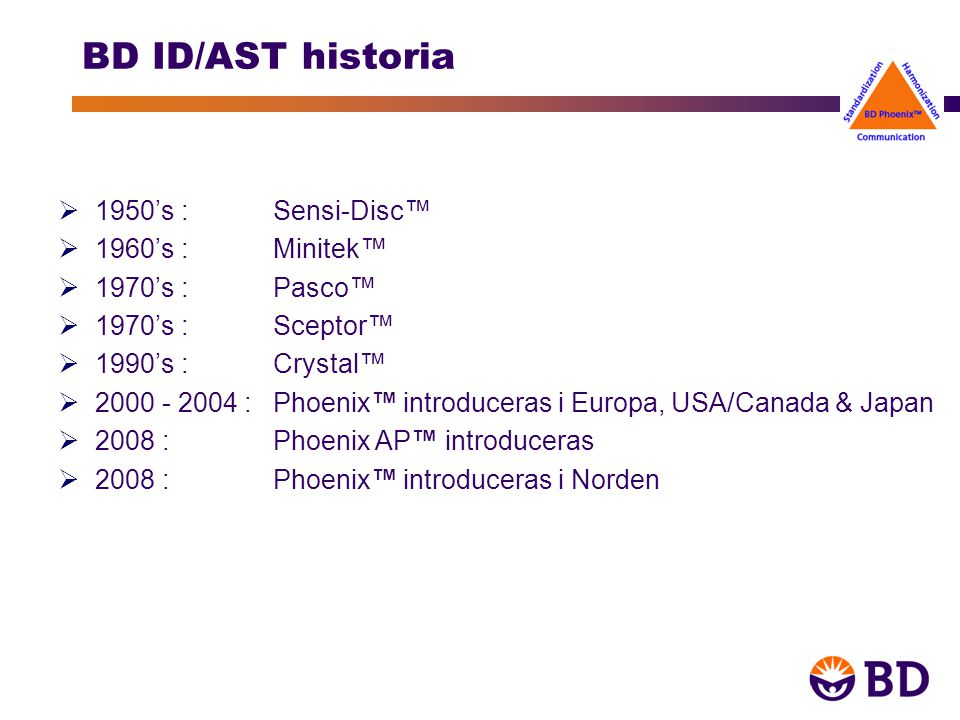  1950's : Sensi-Disc™  1960's : Minitek™  1970's : Pasco™  1970's : Sceptor™  1990's : Crystal™  2000 - 2004 : Phoenix™ introduceras i Europa, USA/Canada & Japan  2008 : Phoenix AP™ introduceras  2008 : Phoenix™ introduceras i Norden BD ID/AST historia