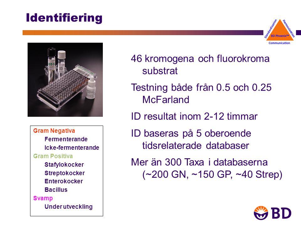 46 kromogena och fluorokroma substrat Testning både från 0.5 och 0.25 McFarland ID resultat inom 2-12 timmar ID baseras på 5 oberoende tidsrelaterade databaser Mer än 300 Taxa i databaserna (~200 GN, ~150 GP, ~40 Strep) Identifiering Gram Negativa Fermenterande Icke-fermenterande Gram Positiva Stafylokocker Streptokocker Enterokocker Bacillus Svamp Under utveckling