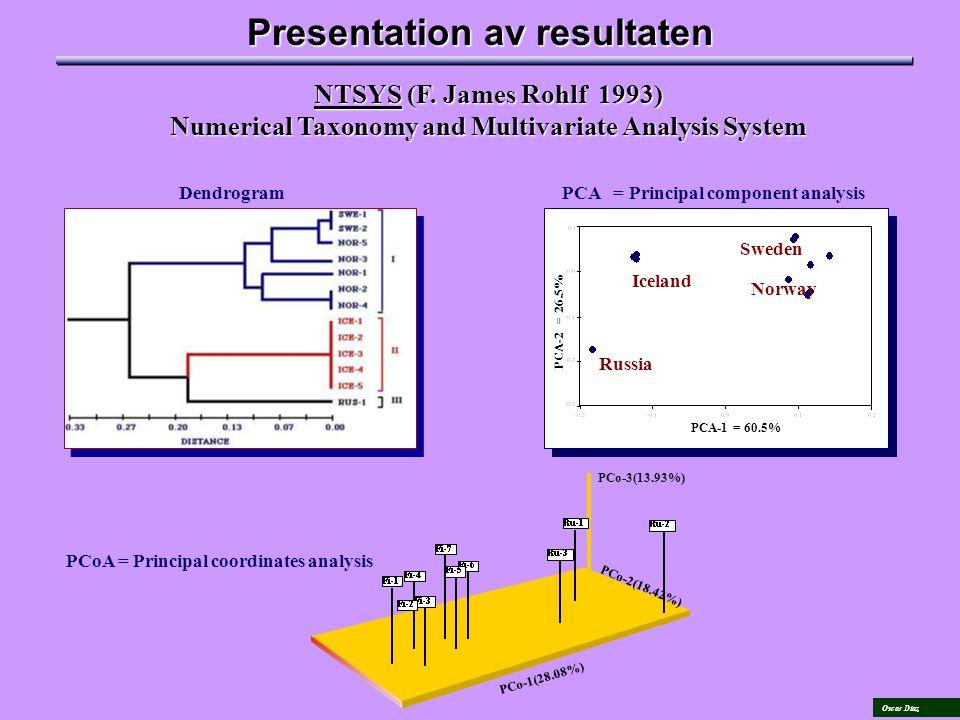 Oscar Díaz Presentation av resultaten NTSYS (F.