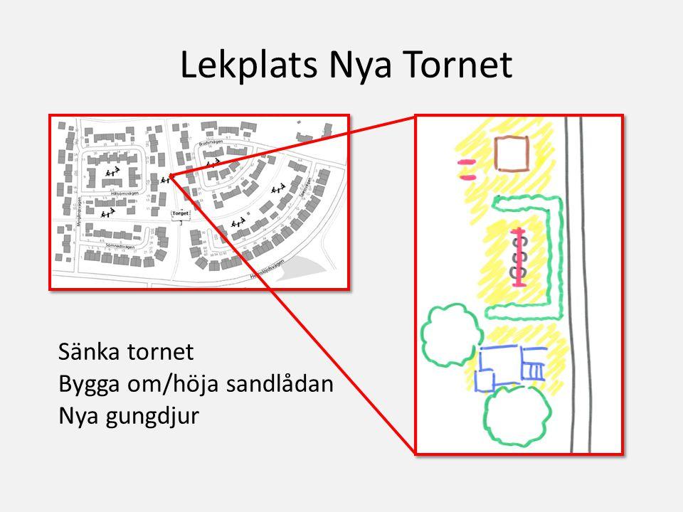 Lekplats Nya Tornet Sänka tornet Bygga om/höja sandlådan Nya gungdjur