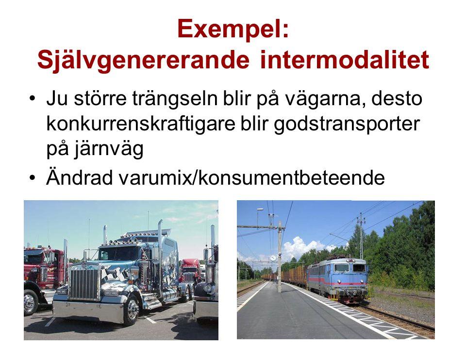 Exempel: Självgenererande intermodalitet Ju större trängseln blir på vägarna, desto konkurrenskraftigare blir godstransporter på järnväg Ändrad varumix/konsumentbeteende