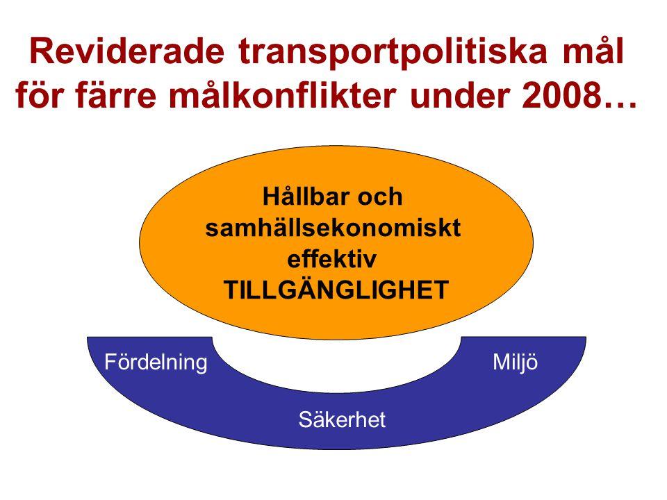 Reviderade transportpolitiska mål för färre målkonflikter under 2008… Hållbar och samhällsekonomiskt effektiv TILLGÄNGLIGHET Fördelning Säkerhet Miljö