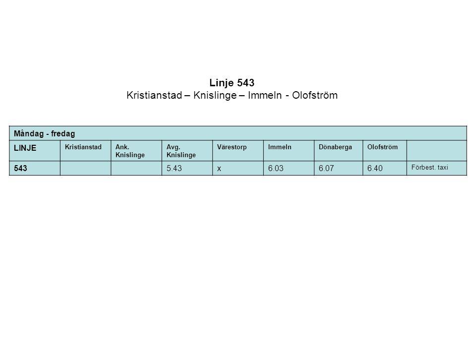 Måndag - fredag LINJE KristianstadAnk.Knislinge Avg.