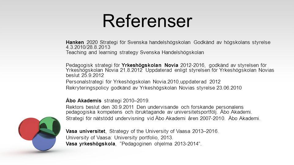 Referenser Hanken 2020 Strategi för Svenska handelshögskolan Godkänd av högskolans styrelse 4.3.2010/28.8.2013 Teaching and learning strategy Svenska