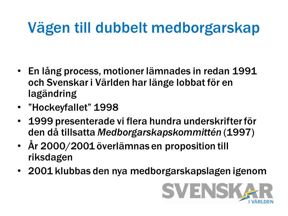 """Vägen till dubbelt medborgarskap En lång process, motioner lämnades in redan 1991 och Svenskar i Världen har länge lobbat för en lagändring """"Hockeyfal"""