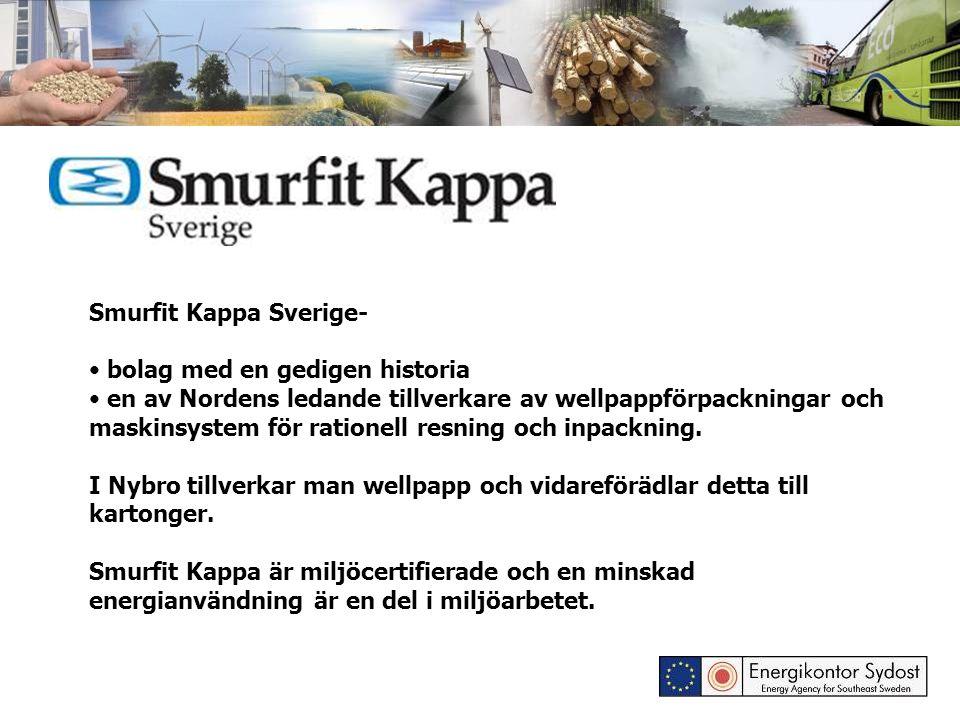 Smurfit Kappa Sverige- bolag med en gedigen historia en av Nordens ledande tillverkare av wellpappförpackningar och maskinsystem för rationell resning