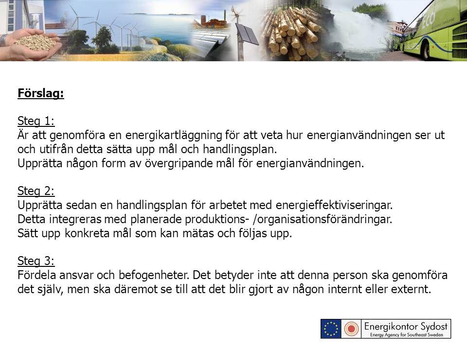 Förslag: Steg 1: Är att genomföra en energikartläggning för att veta hur energianvändningen ser ut och utifrån detta sätta upp mål och handlingsplan.