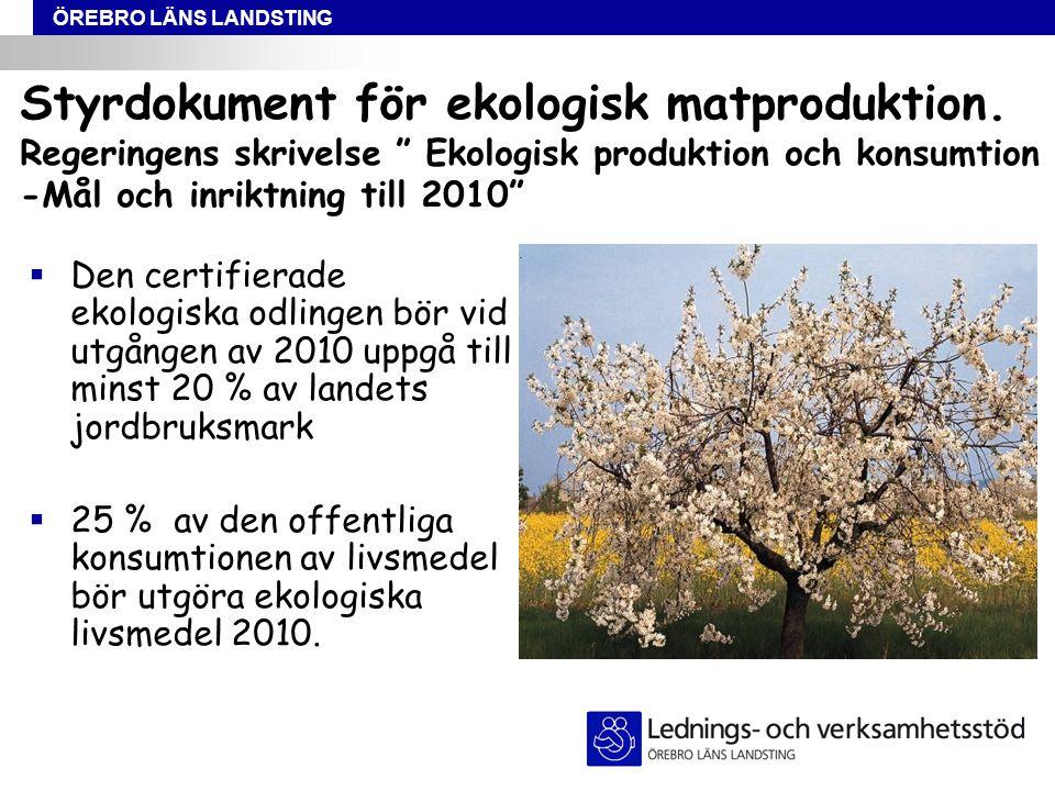 ÖREBRO LÄNS LANDSTING Styrdokument för ekologisk matproduktion.