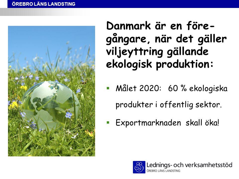 ÖREBRO LÄNS LANDSTING Danmark är en före- gångare, när det gäller viljeyttring gällande ekologisk produktion:  Målet 2020: 60 % ekologiska produkter i offentlig sektor.