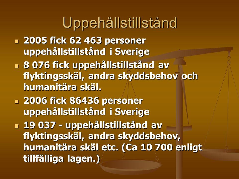 Uppehållstillstånd 2005 fick 62 463 personer uppehållstillstånd i Sverige 2005 fick 62 463 personer uppehållstillstånd i Sverige 8 076 fick uppehållst