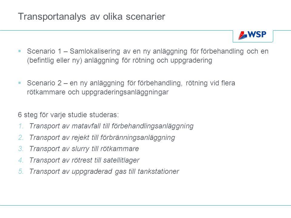 Transportanalys av olika scenarier  Scenario 1 – Samlokalisering av en ny anläggning för förbehandling och en (befintlig eller ny) anläggning för rötning och uppgradering  Scenario 2 – en ny anläggning för förbehandling, rötning vid flera rötkammare och uppgraderingsanläggningar 6 steg för varje studie studeras: 1.Transport av matavfall till förbehandlingsanläggning 2.Transport av rejekt till förbränningsanläggning 3.Transport av slurry till rötkammare 4.Transport av rötrest till satellitlager 5.Transport av uppgraderad gas till tankstationer