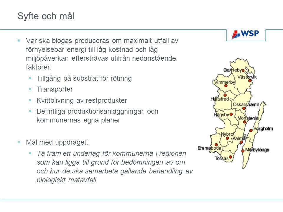 Syfte och mål  Var ska biogas produceras om maximalt utfall av förnyelsebar energi till låg kostnad och låg miljöpåverkan eftersträvas utifrån nedanstående faktorer:  Tillgång på substrat för rötning  Transporter  Kvittblivning av restprodukter  Befintliga produktionsanläggningar och kommunernas egna planer  Mål med uppdraget:  Ta fram ett underlag för kommunerna i regionen som kan ligga till grund för bedömningen av om och hur de ska samarbeta gällande behandling av biologiskt matavfall