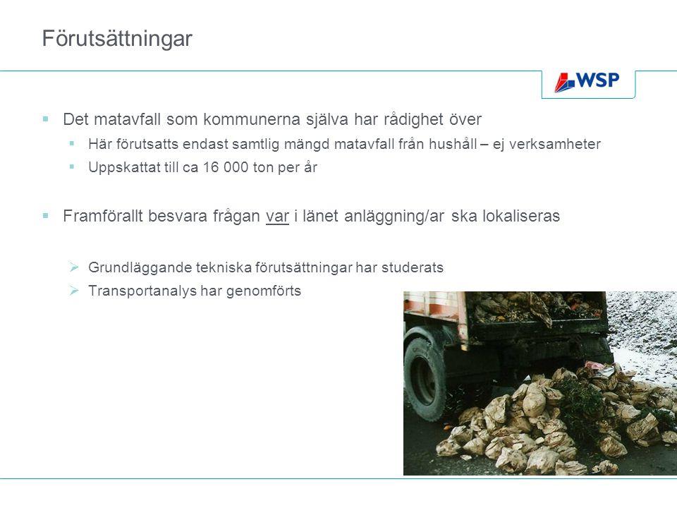 Vad är biogas egentligen.