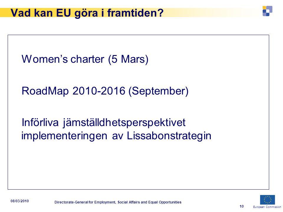 European Commission 08/03/2010 Directorate-General for Employment, Social Affairs and Equal Opportunities 10 Vad kan EU göra i framtiden? Women's char