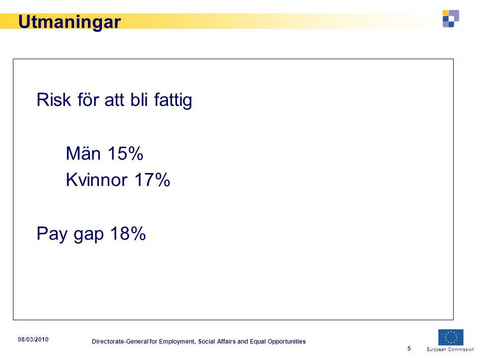 European Commission 08/03/2010 Directorate-General for Employment, Social Affairs and Equal Opportunities 6 Utmaningar Underrepresentation i toppositioner; kvinnor utgör 35% i EP 24% i nationella parlament (38 % DK) 27% i regeringar (42%* DK) 25 % i toppositioner is statlig tjänst (11% DK)