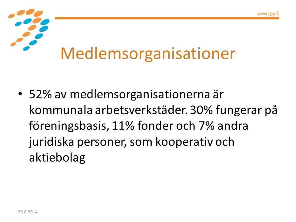 Medlemsorganisationer 52% av medlemsorganisationerna är kommunala arbetsverkstäder. 30% fungerar på föreningsbasis, 11% fonder och 7% andra juridiska