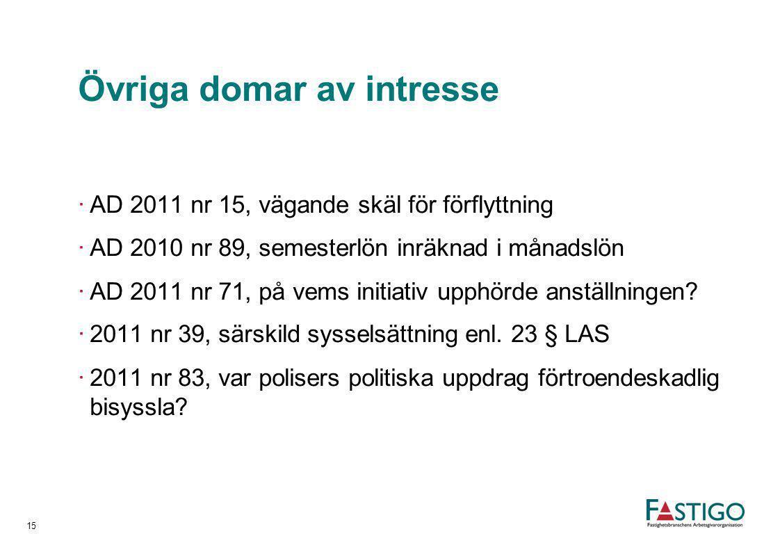 Övriga domar av intresse ·AD 2011 nr 15, vägande skäl för förflyttning ·AD 2010 nr 89, semesterlön inräknad i månadslön ·AD 2011 nr 71, på vems initia