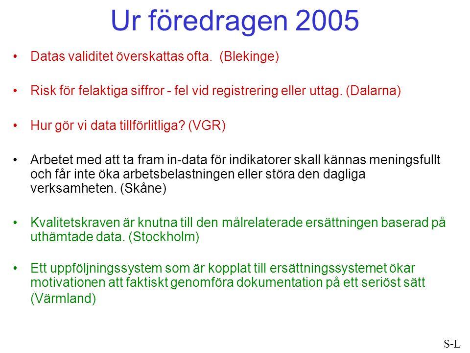 Ur föredragen 2005 Datas validitet överskattas ofta. (Blekinge) Risk för felaktiga siffror - fel vid registrering eller uttag. (Dalarna) Hur gör vi da